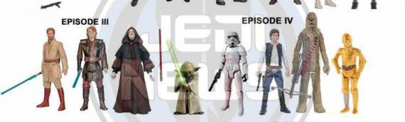 HASBRO : Les nouvelles sorties pour 2015