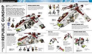 LEGO Ultimate Star Wars Guide