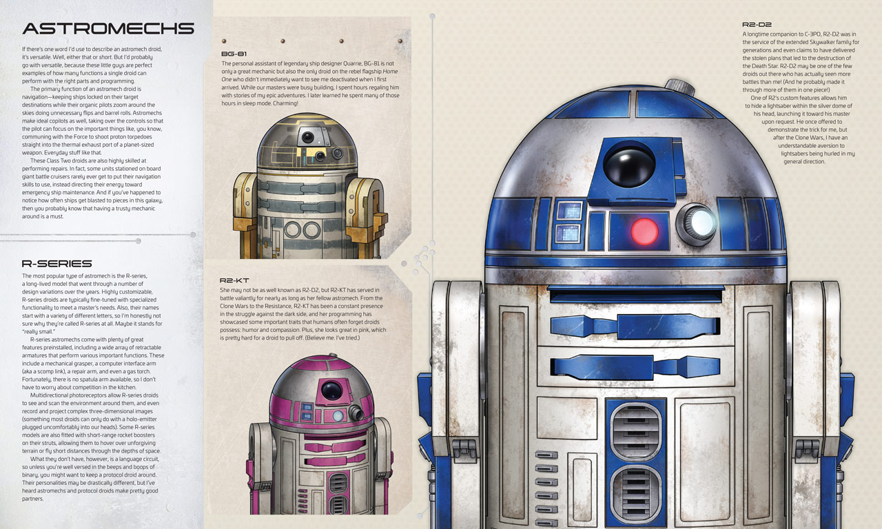STAR WARS DROIDOGRAPHY livre