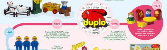 LEGO DUPLO fête ses 50 ans