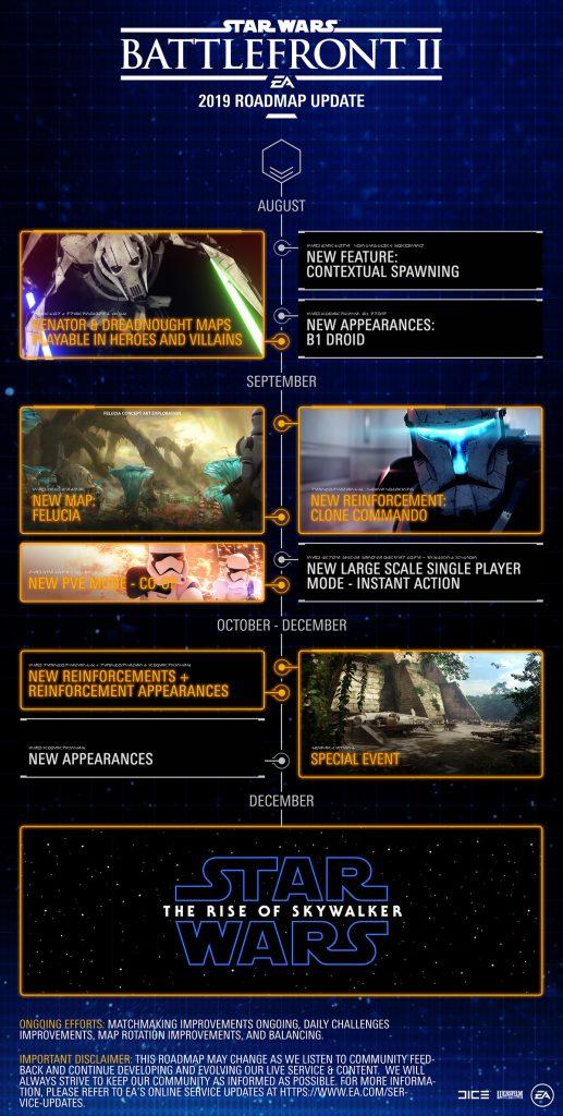 Star Wars Battlefront II - Roadmap Septembre à Décembre 2019
