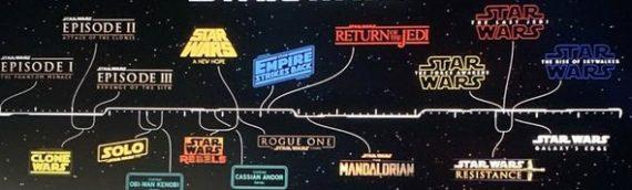 La timeline Star Wars mise à jour à la D23